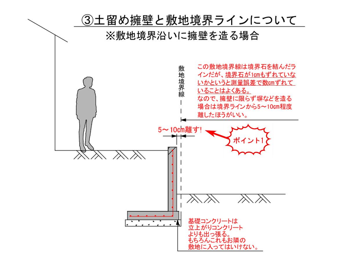 土留め擁壁のポイント1